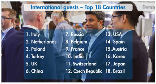 FILTECH 2019 - Top 18 Visitor Countries